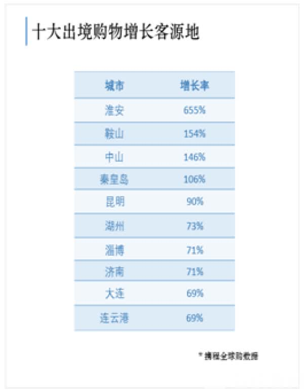 2019年购物网站排行_2019年我国综合性购物网站品牌力及顾客推荐指数情