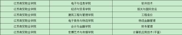 江苏商贸职业学院.png