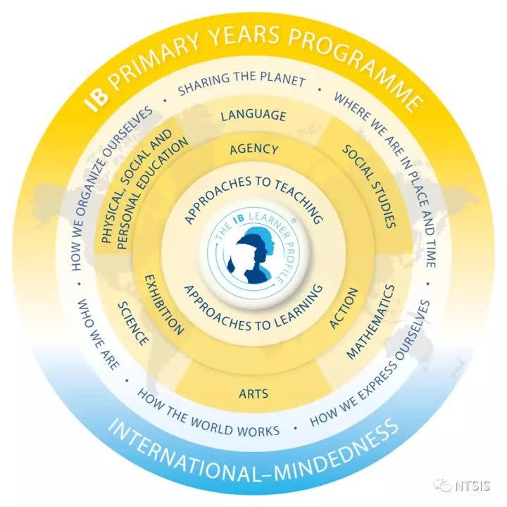南通迈向国际化教育重要一步!思德福国际公司成为首所IB世界公司