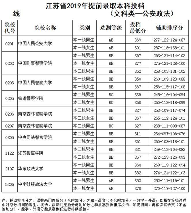 公安政法.htm_副本.png