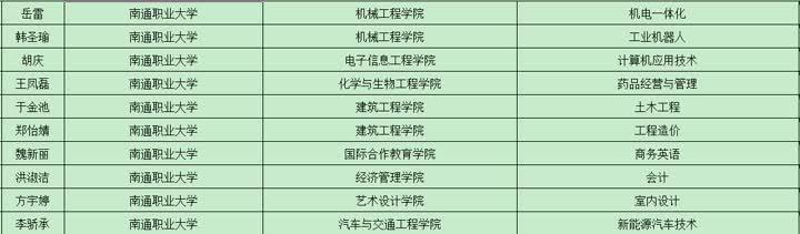bte365手机版职业大学.png