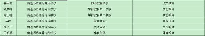 bte365手机版师范高等专科学校.png