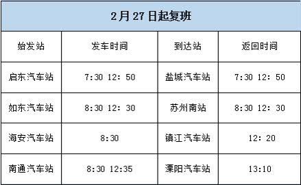 保定二手车黎民网:南通已光复96条省内县、市际客运班线