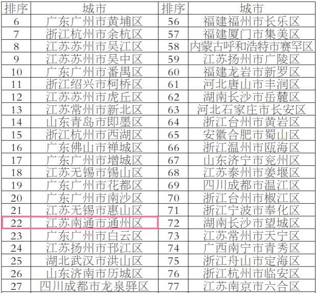 百强区22_副本.png