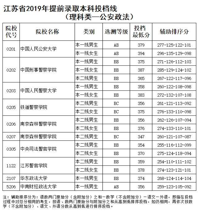理科公安.htm_副本.png
