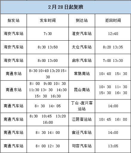 沃保:南通已光复96条省内县、市际客运班线